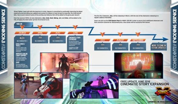 sfv-service-infographic